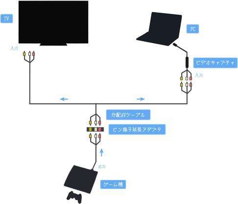 gv-usb2_environment2