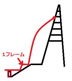 wf-clip-optimization-13