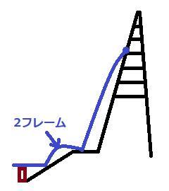wf-clip-optimization-14